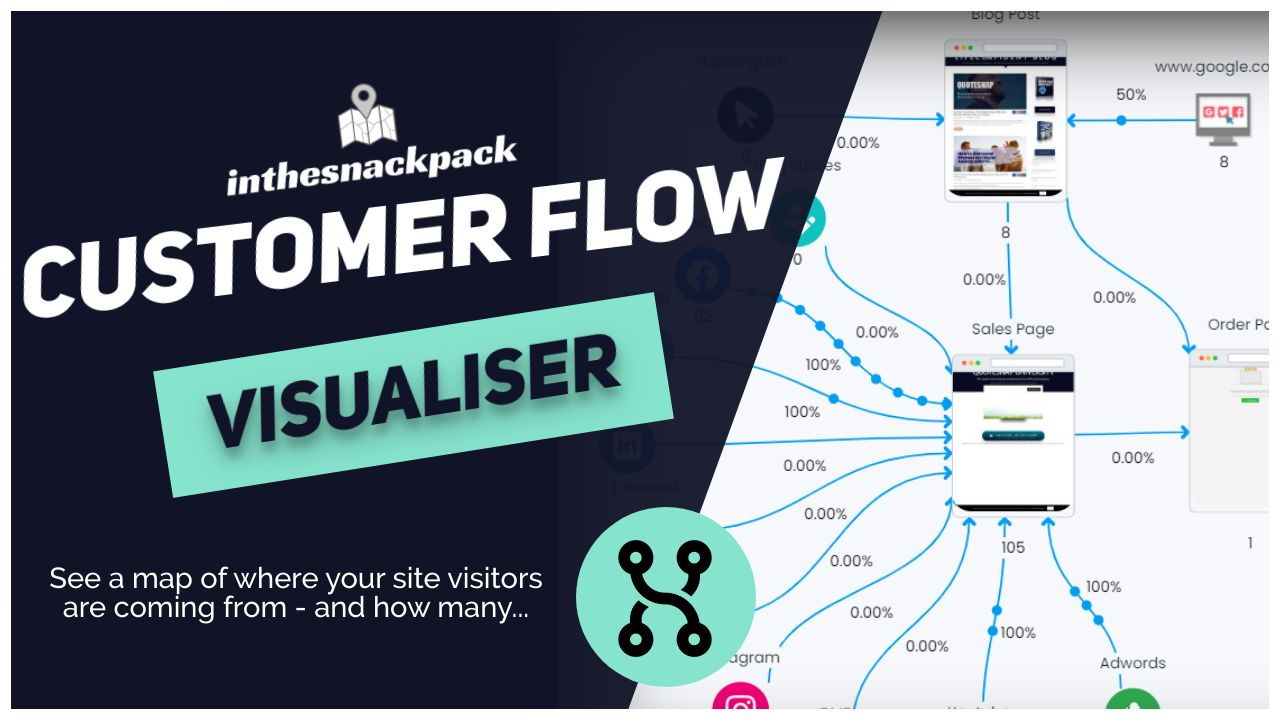 I will funnel map your website to show where traffic is coming from