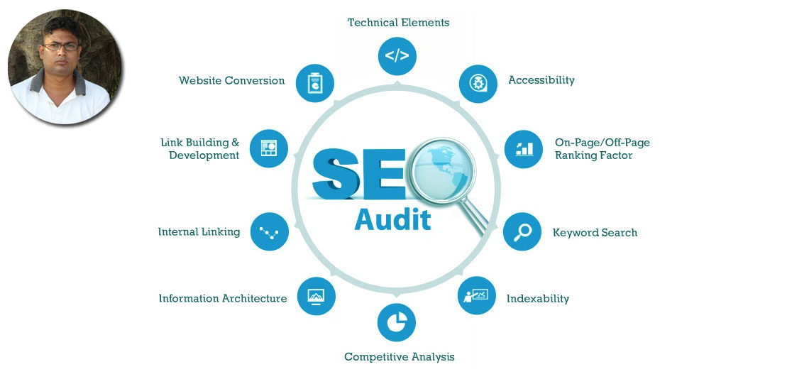 I will audit website and create detailed SEO report