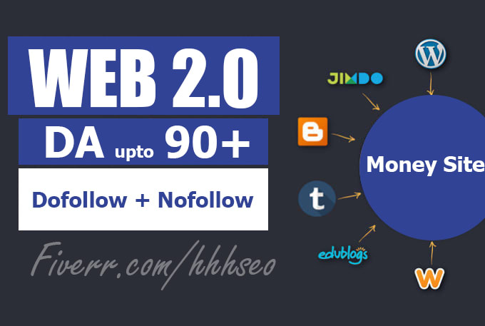 I will make 50 authority web 2 0 white hat SEO backlinks