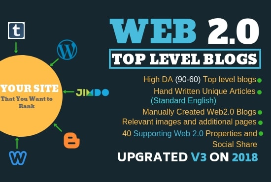 Create 10+ Web2.0 Blog High DA 90+ Unique Backlinks