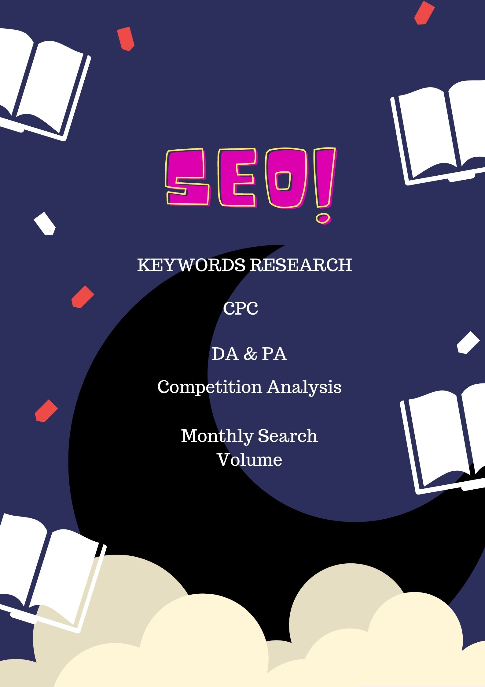 I Do Profitable Keyword Research and CPC with Shorter Period
