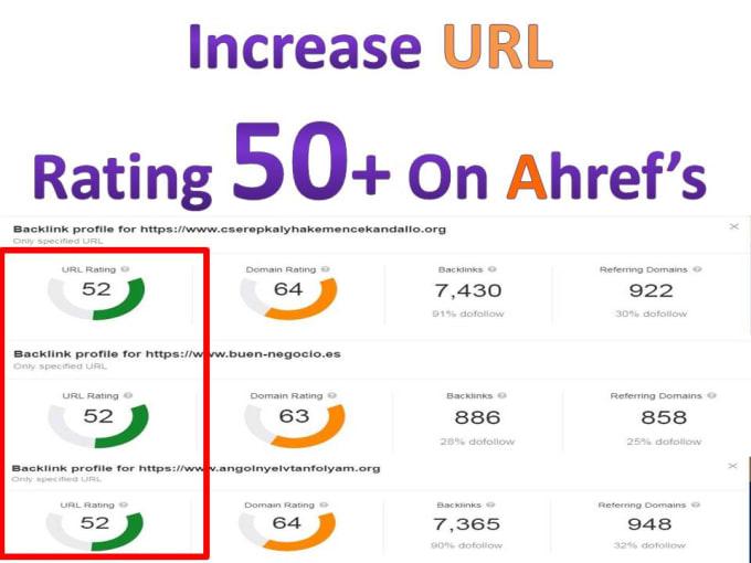I will increase url rating ahrefs ur upto 50 plus