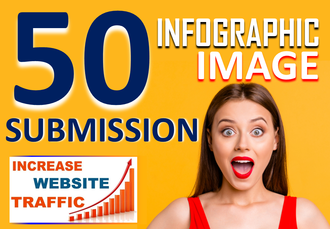 50 Image Or Infographic Submission On High DA image sharing sites
