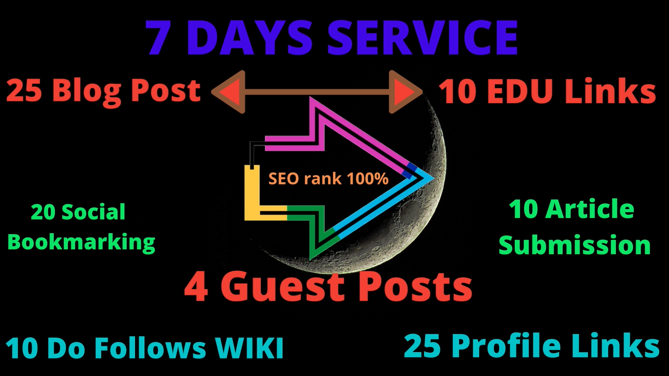 I will do 7 days off page white hat seo service with quality backlinks