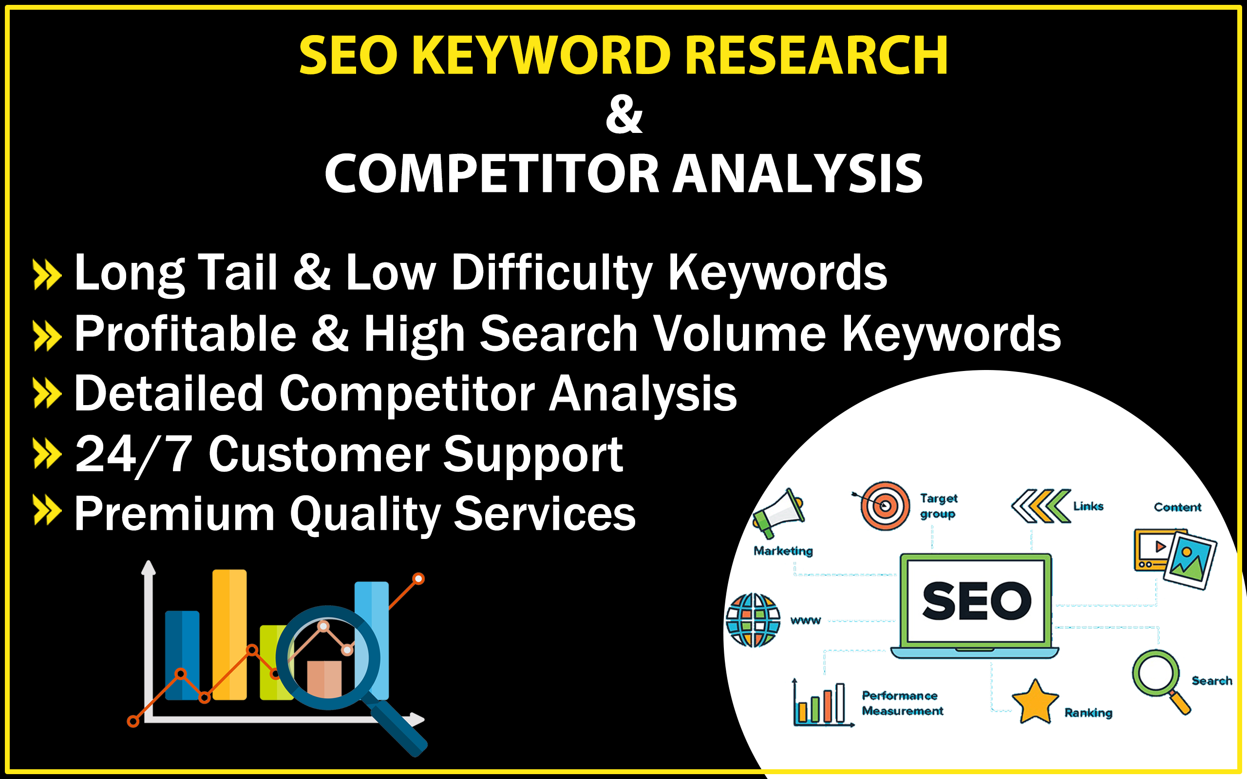 I will do profitable SEO keyword research and competitor analysis which will help you reach top