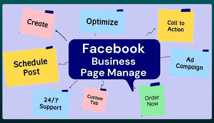 I will create and design the Facebook business page and customize it.