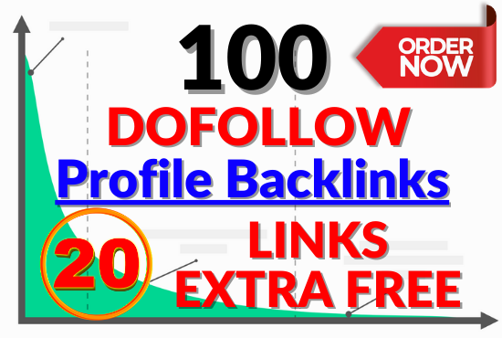 120 Powerful Dofollow Backlinks are full of SEO Juices that Actually Work