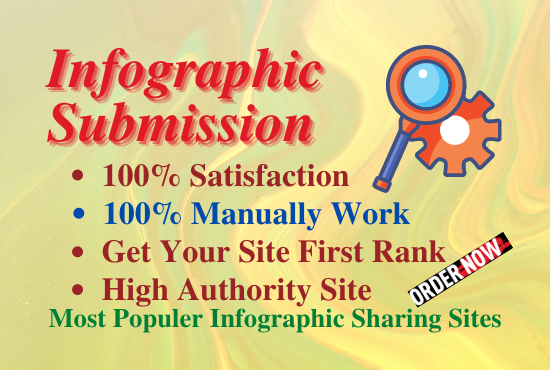 Manual 19 Infographic Submission On High Authority Website Permanent Backlinks Unique Link Building