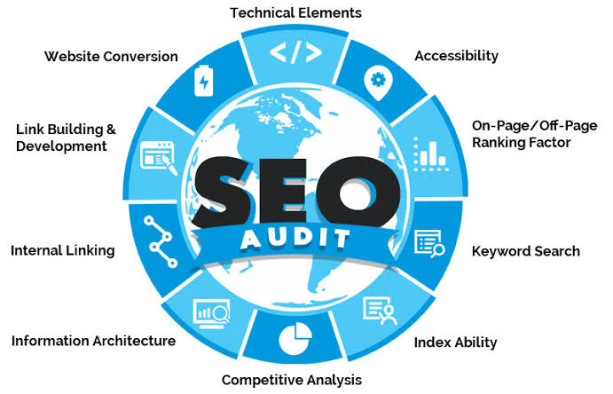I Will Provide you a Comprehensive SEO Audit Report for your website