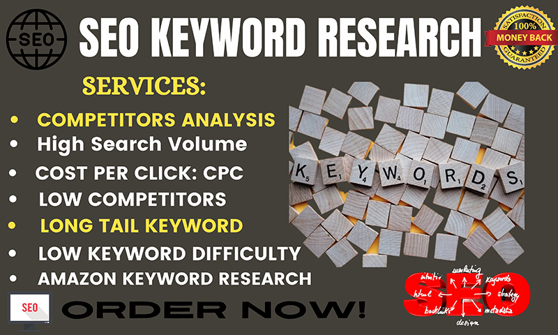 Most profitable SEO Keyword Researches for the website