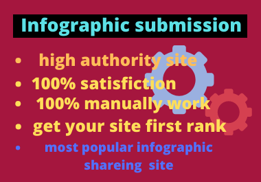 Manual 60 infographic submission onhigh authority websites permanent backlinks
