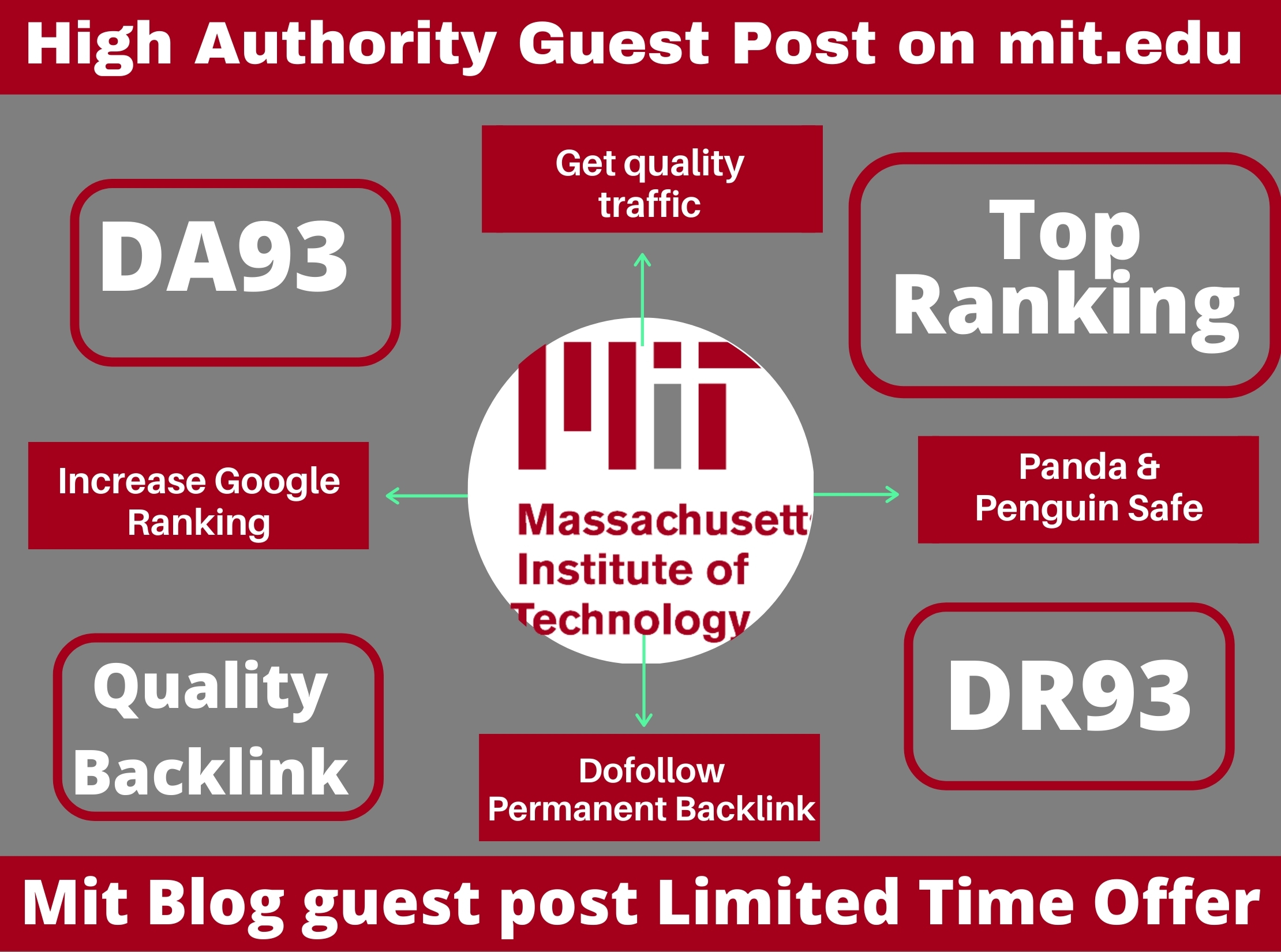 I will publish guest post on high authority website on mit. edu