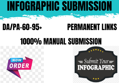 i will do 20 infographic submission for high treaffic