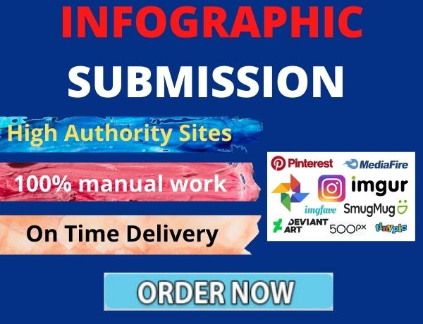 I will do manual 20 infographic and picture accommodation in top high DA and PA sharing destination