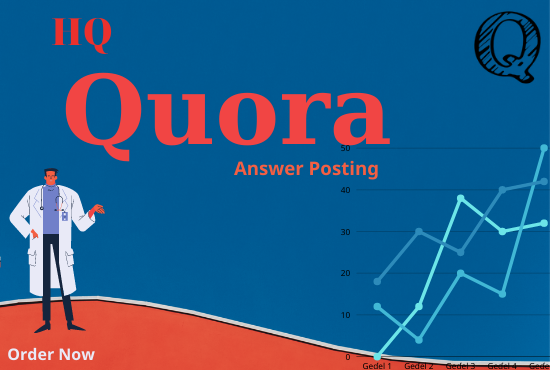 Raise Your website by 3 high-quality Quora Answers With vital Traffic.