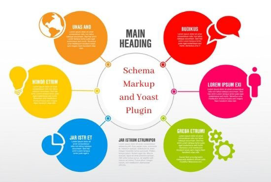 I will do SEO optimization on your website page with WordPress schema markup and yoast plugin.