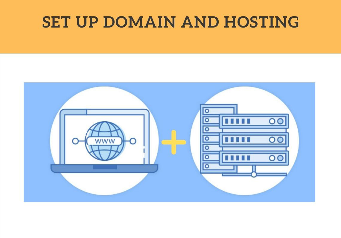I will set up domain hosting and ssl