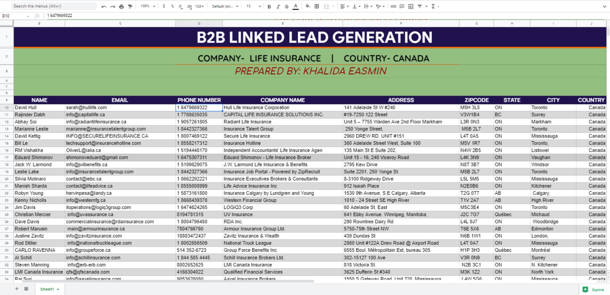 I will create b2b linkedin lead generation list