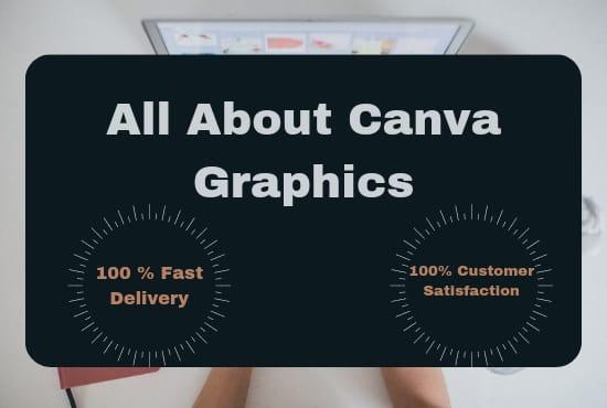 I will design 20 canva social media posts