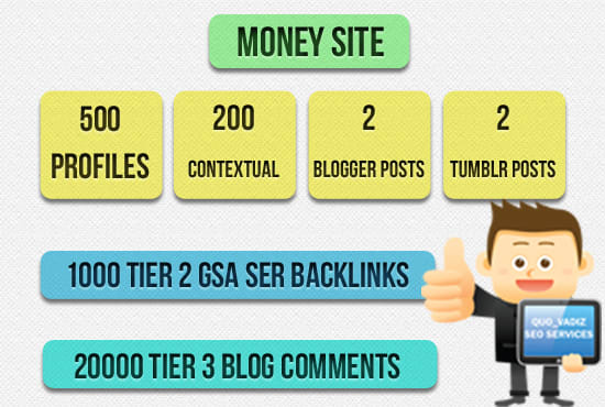 2021 New Ultimate SEO package,  rank your website today