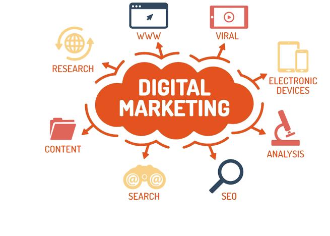 I will do digital marketing & social media marketing