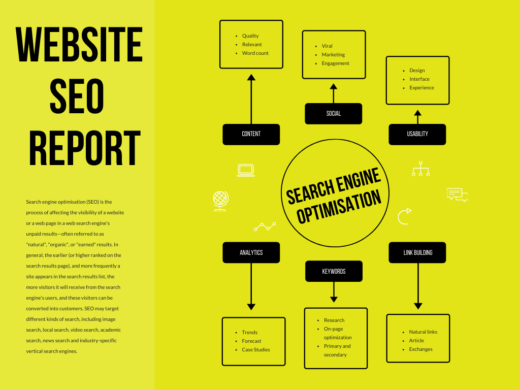 I will provide website audit and SEO report for your website