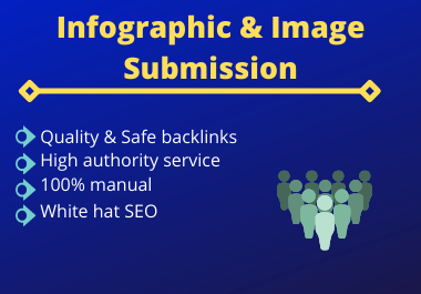 20 Infographic or picture Submission High power site normal backlinks third party referencing