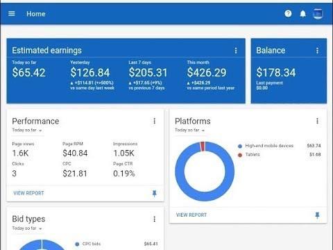 Increase adsense revenue 20K-50k organic traffic with upto 500 click