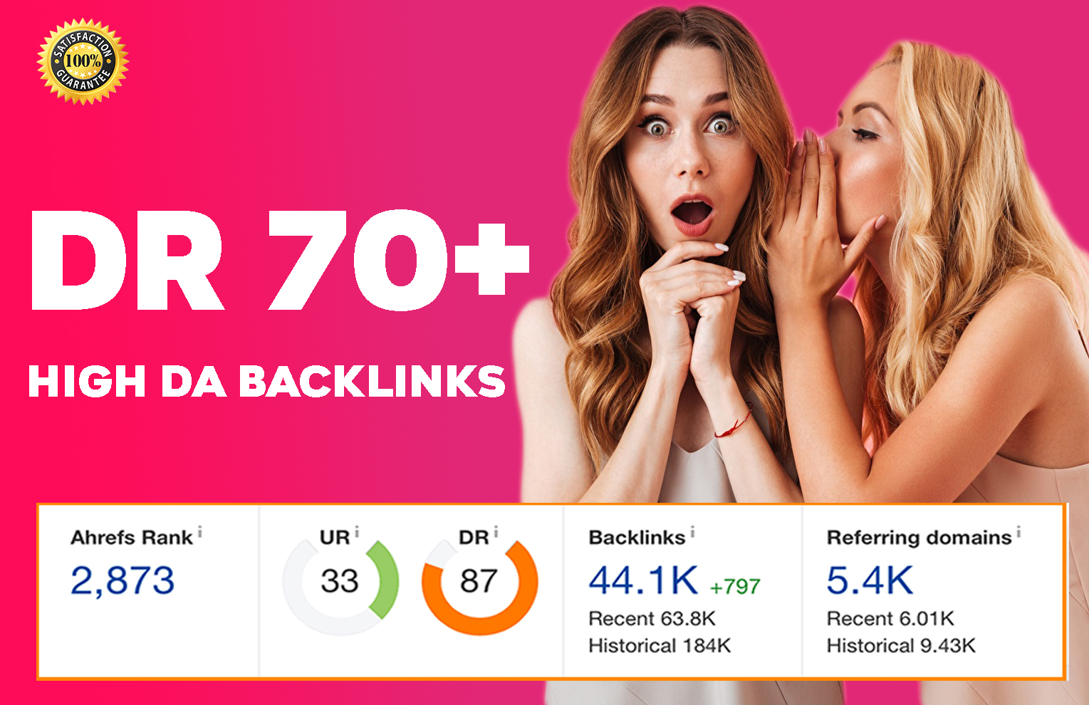 I will increase your ahrefs DR Domain Rating 60+