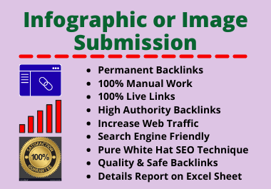 60 Image or Infographic Submissions High Authority Manual Permanent Website Backlink
