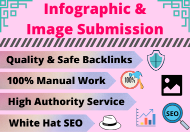 25 Infographic submission high authority low spam score permanent backlinks