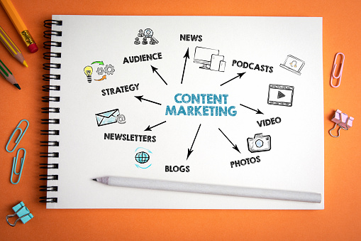 I will write SEO friendly creative content for your blog post or website