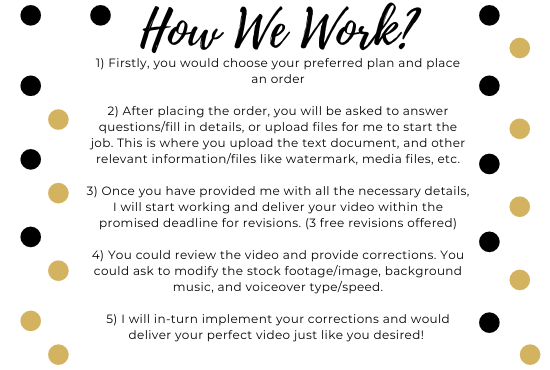 I Will Convert your Blog Posts/Text Articles into Professional and Engaging Videos