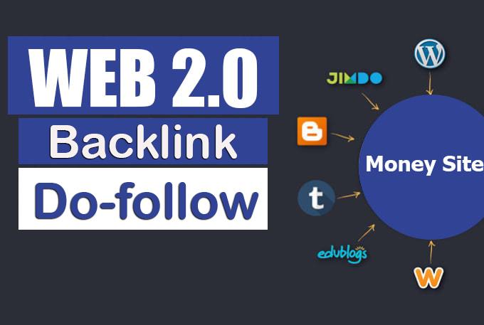 Create 30 Web 2 0 blogs High Authority Backlinks