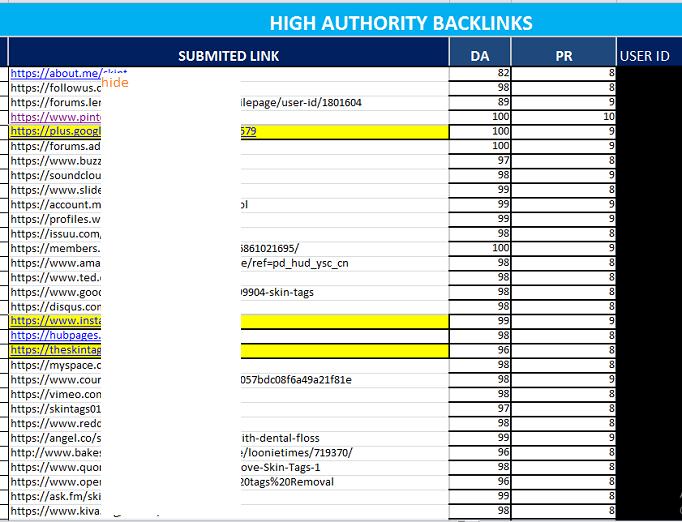 200 High Authority Backlinks Maximum DA 70-100 white Hat Manual Backlink