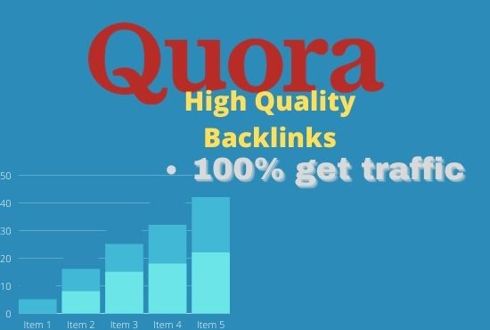 I Will Provide 15 High Quality Quora Answer With Backlinks