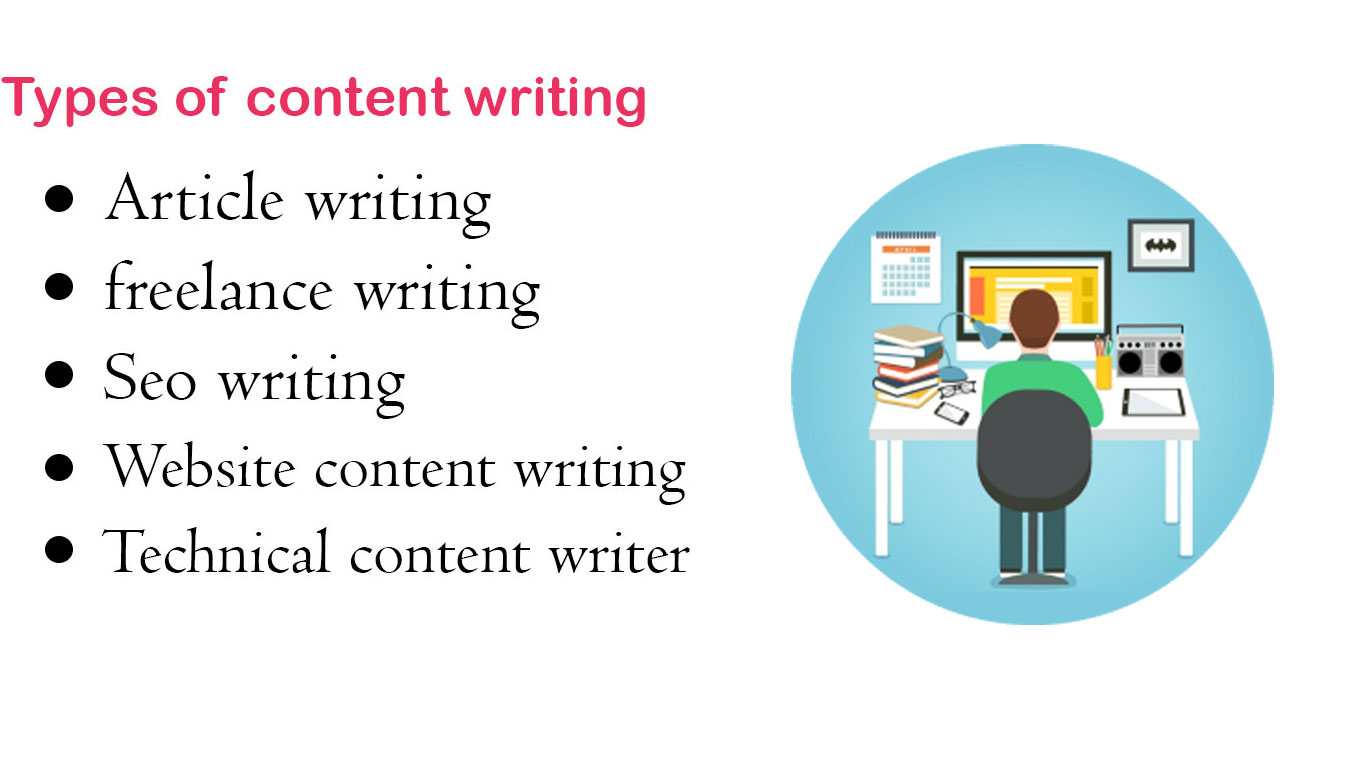 1000+ words of high-quality content writing for your website,  blogs,  and SEO optimized