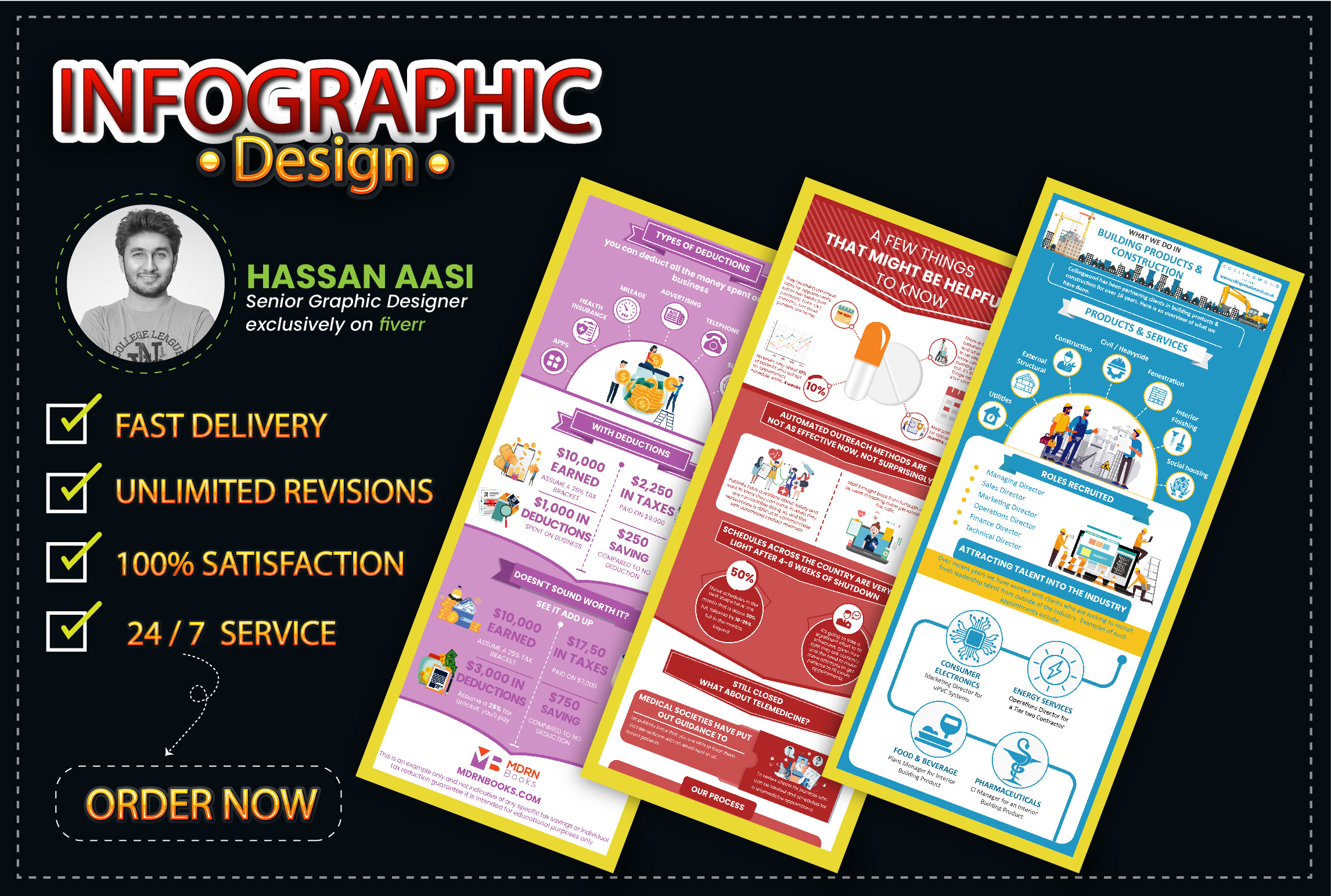 I will create infographic design or diagrams
