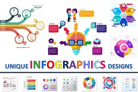 I will design professional infographic flowchart and process diagram