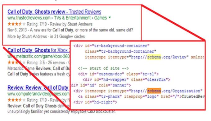 I will do schema markup,  rich snippet,  structured data,  review schema website