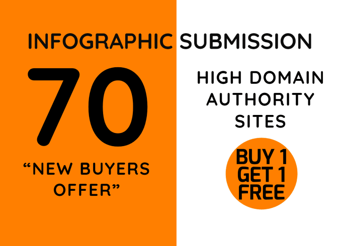 I will post infographics or images to 70 image sharing websites for you