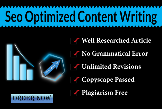 I will write professional 1500 words of SEO-friendly content writing for your website and blog.