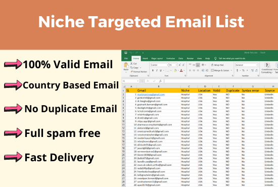 I will find 7k niche targeted active verified email list