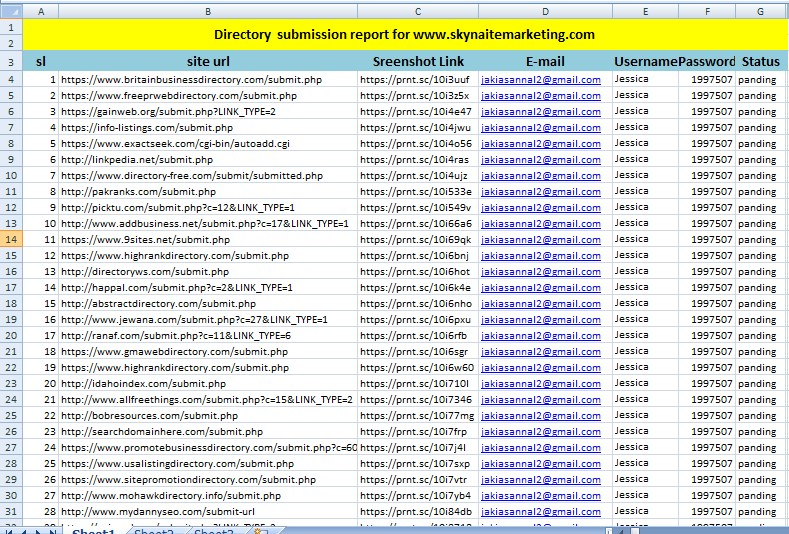 I will do 70 directory submission manually create