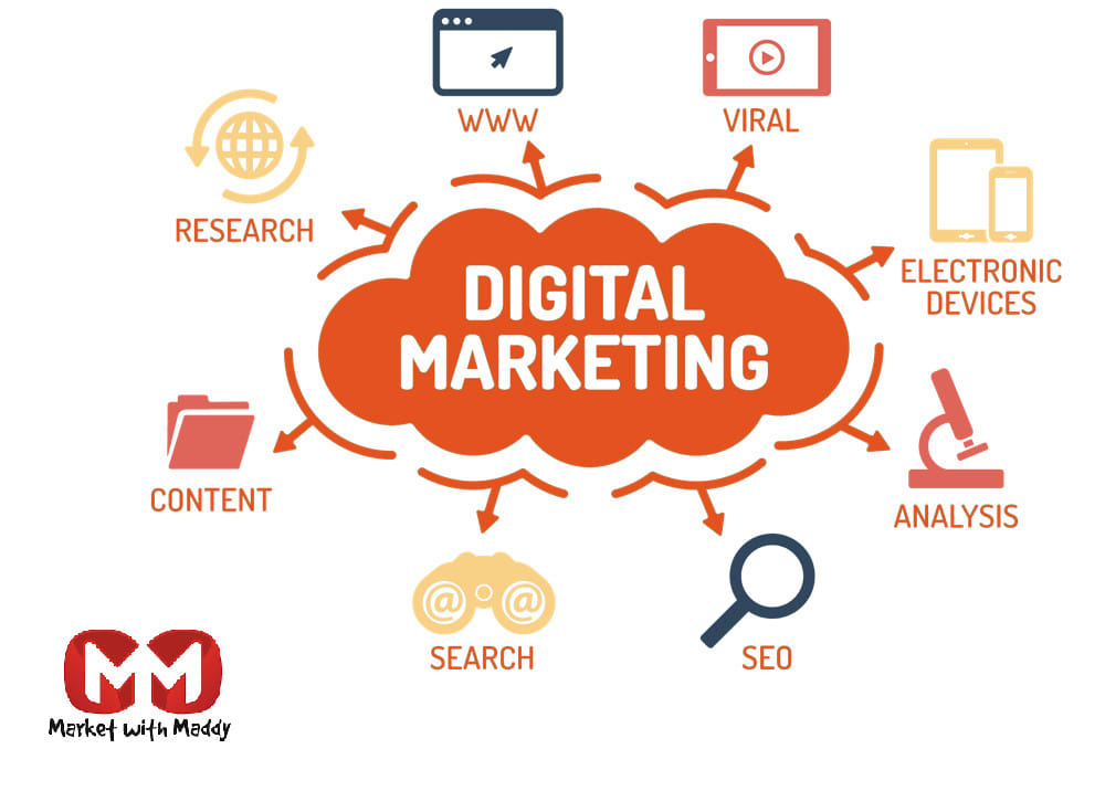 I will be your digital marketing consultant for an hour