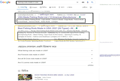on page SEO that will boost your webpage Rankings