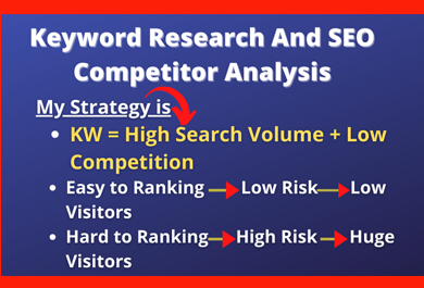 keyword research for boost up website according niche