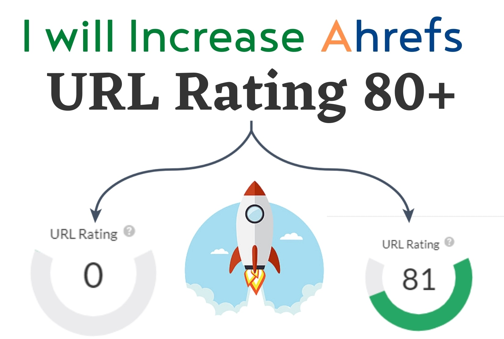 I will increase url rating ahrefs ur to 70plus