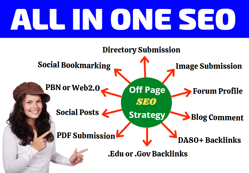 All In One Off Page SEO 205+ Manual Do-Follow Backlinks For Rank your Website On Google First page