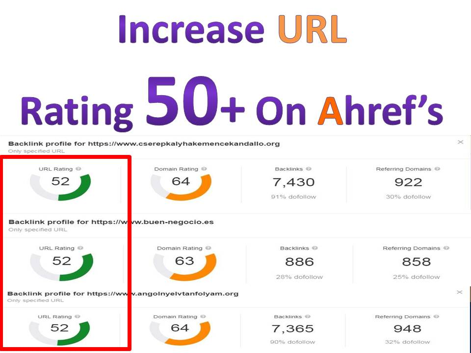 I will increase URL rating Ahrefs ur upto 50 plus fast